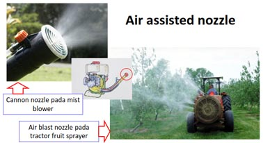 air assisted nozzle